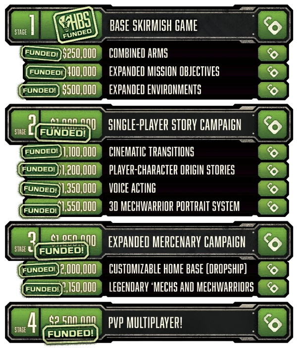 battletech-campaign-ended_in1